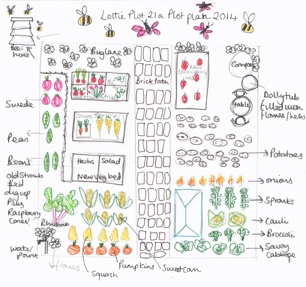 Plot Plan 2014
